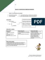 Fuentes Derecho Romano Modulos 4 y 5