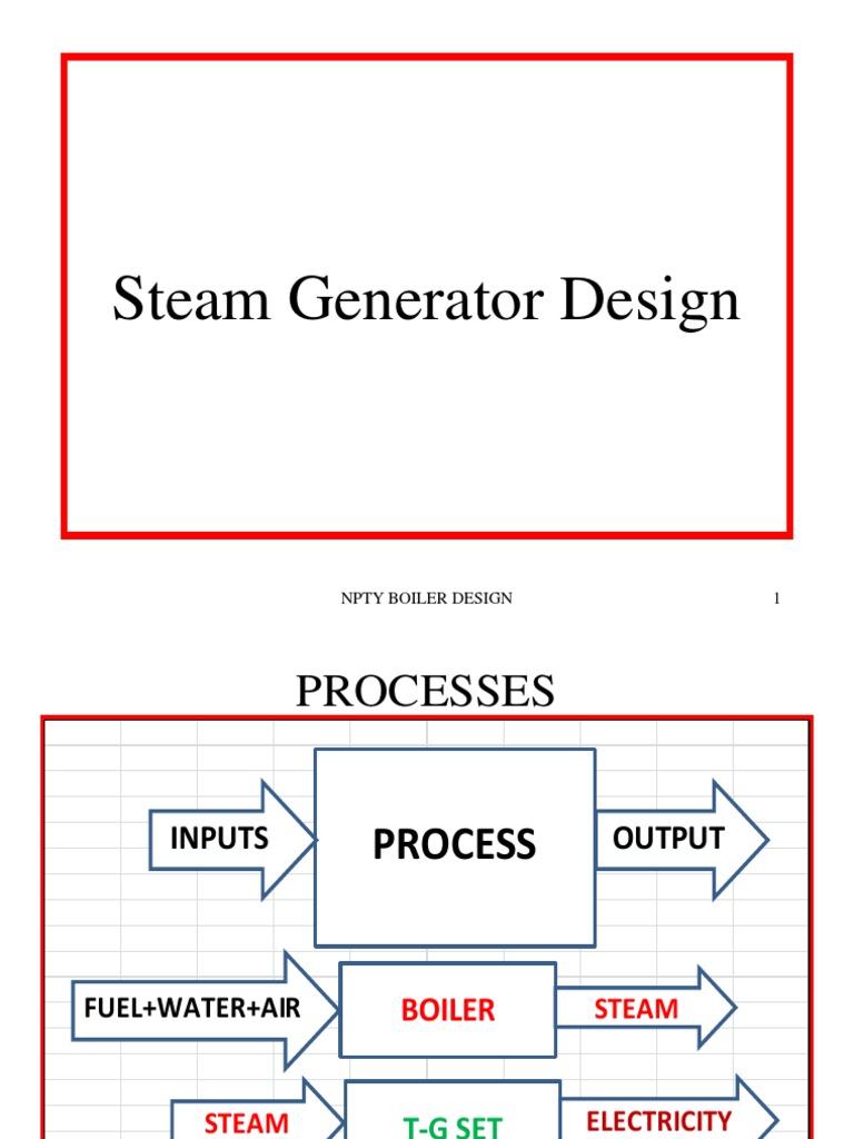 Factors in P.F. Boiler Design | Boiler | Furnace