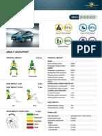Ford Fiesta EuroNCAP