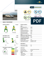 Ford Kuga EuroNCAP