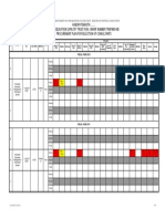 Format Procurement Plan for Consulting Services