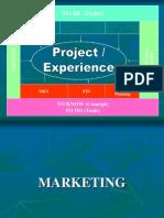 Xiv. Profesional Marketer