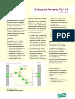 Hoja Informativa Mapa de Procesos Itil v3