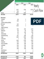 cashflow yearly