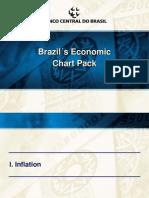 Brazil Economic Chart Pack