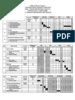 Rancangan Pelajaran Tahunan ERT Ting. 2 ( carta Gantt )