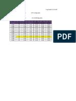 Excel Pintu Intake