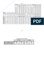Caminos II - Datos Laboratorio 1