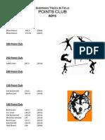 points club - boys