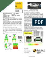 Subaru BRZ ANCAP.pdf