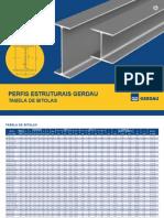 Tabela de Bitolas GERDAU