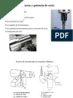 Presentación Fuerzas de corte Proceso de fabricación