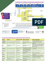 parent vaccine schedule