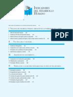 indicadores IDH