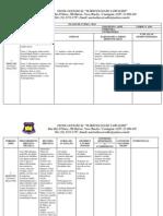 Roteiro - Planejamento - 2013 - 6º Ano