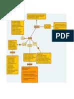 Mapa_conceptual (3) 2