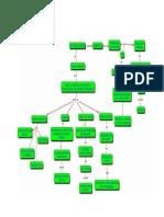 Mapa Conceptual Grupo 221120 43 3