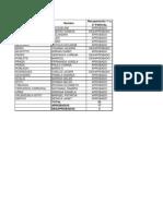 ALT 2 - Notas Recuperatorio 1º y 2º parcial  - Viernes