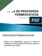 Slide 3 -Tipos de Processos Fermentativos