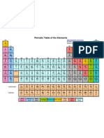 Periodic Table All Color
