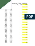 Financial Portfolio Management Using Excel