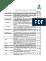 Catalogo Multas Ley de Migracion y Reglamento