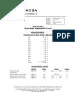 Fichas Tecnicas - Granulado Absorbente Crocol