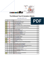 __12.01.2007 the Billboard Top 25 Canadian Albums