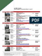 DTZauction List 17-11-09
