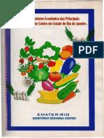 Taxa Retorno de culturas Agrícolas no RJ em 1997