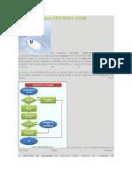 Apartado 7 Compras Según ISO 9001