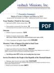 Executive Summary 4 Teams 2013