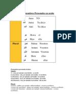 Pronombres personales arabe
