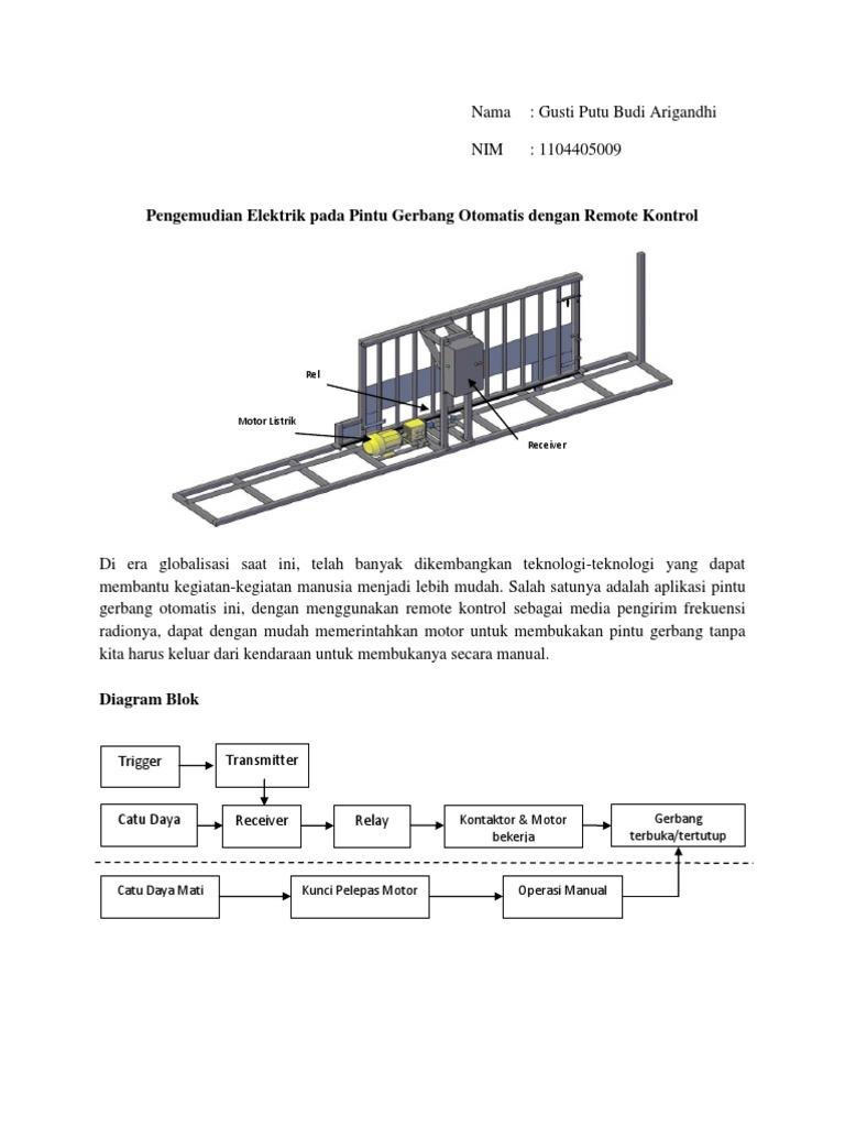 Pengemudian elektrik pada pintu gerbang otomatis ccuart Gallery