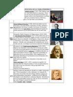 38200247 Cronologia de La Tabla Periodica