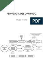 pedagogia del oprimido.pptx