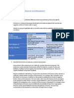 SGD Physiology Endocrine and Metabolism