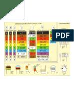 Códigos y Colores Condensadores y Resistencias