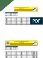 Comparativo Icfes 2001-2009 Por Areas Con Categoria