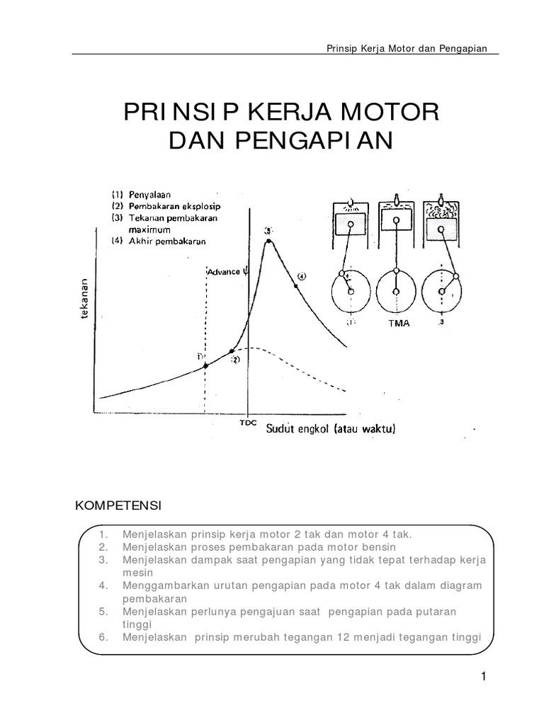 Cara Kerja Motor 4 Tak Dan Motor 2 Tak - Kumpulan Kerjaan