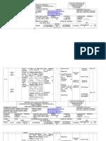 Planificacion Unefa[I-2014] 8vo Semestre