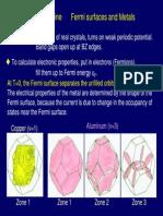 Fermi Surface III