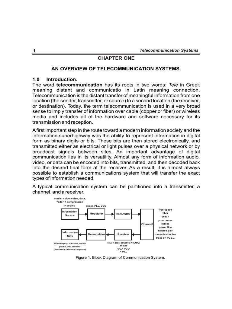 Affiah Telecommunication Systems I Frequency Modulation Figure 1 Is 200watt Inverters Block Diagram