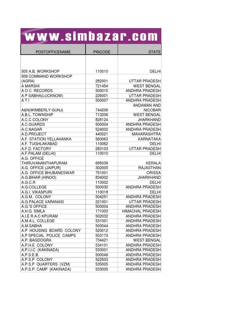 15all India Pin Code List   Gujarat   Tamil Nadu