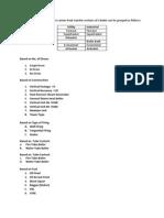 Boiler Classification