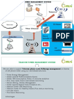Telecom Tower and Energy Management