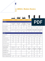 ADSL2Chart-9-2118-44304