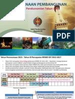 Paparan Program Unggulan Bidang Ekonomi 2015