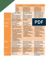 Tabelle_Psychologenausbildung_01