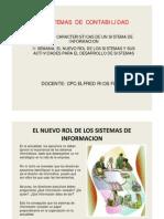 AYUDA 2 - Nuevo Rol de Los Sist. Info.